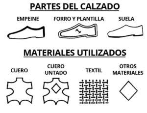 materiales de los zapatos